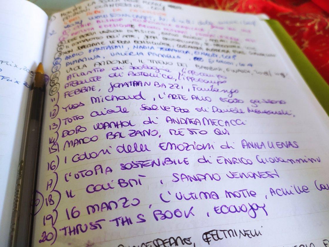 lista libri 2020 - ph amalia temperini